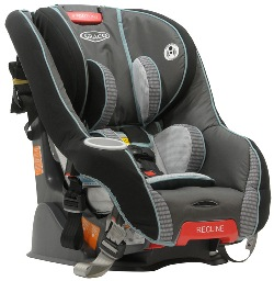 Graco fit for me